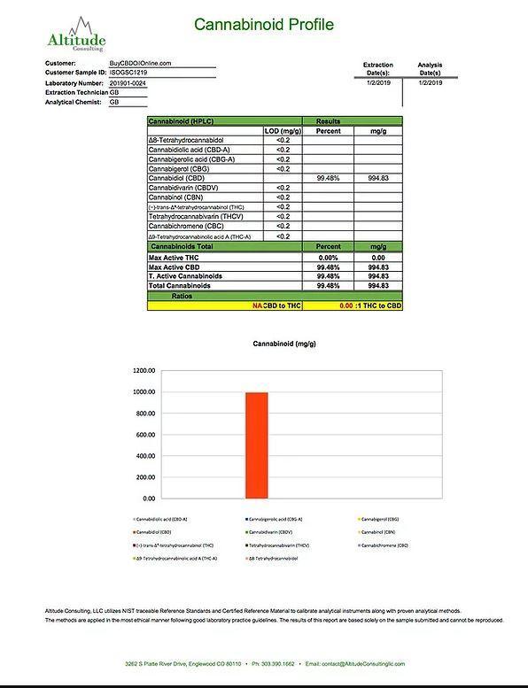 Doctor Green's CBD Vape Juice 1000mg 30ml count(alt)