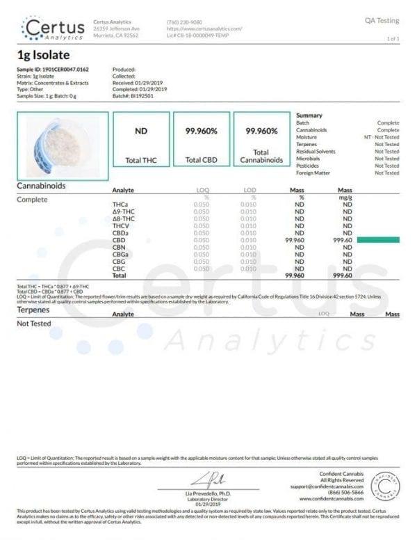 Orange County CBD 1000mg Distillate Syringe 78% count(alt)