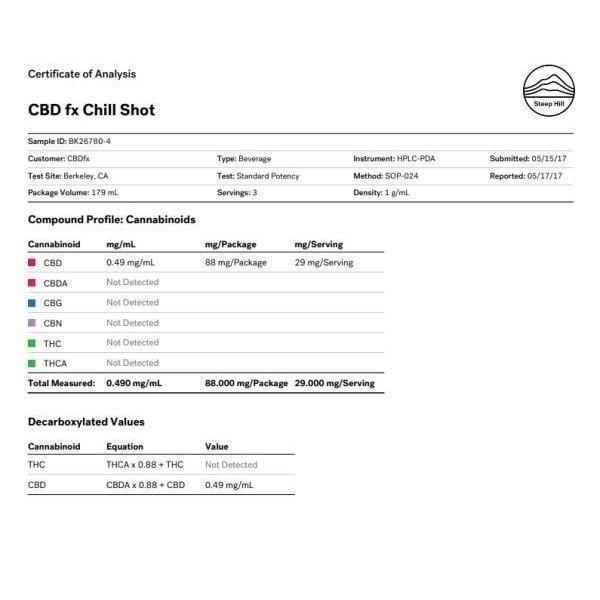 CBDfx Drink  Lemonade CBD Chill Shot count(alt)