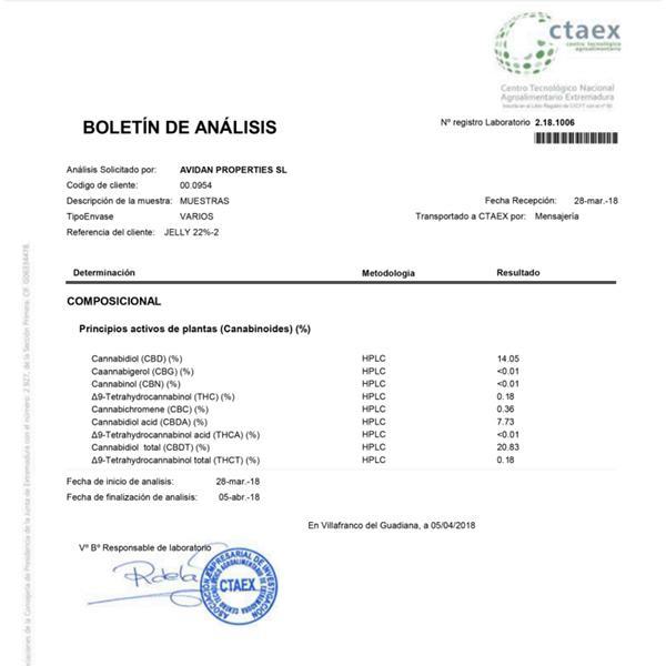 CBD 1g Jelly Gorilla Glue 22% count(alt)