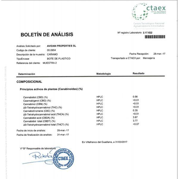 CBD Hash 1g Gorilla Glue 3.8% count(alt)
