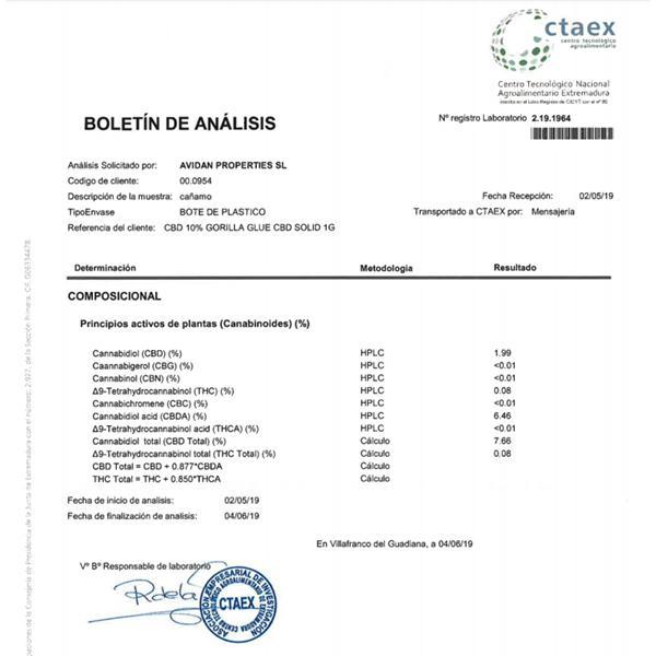 CBD Hash 1g Gorilla Glue 10% count(alt)